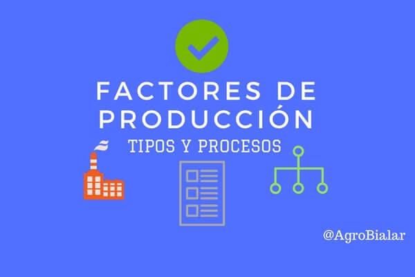 Factores de Producción-tipos