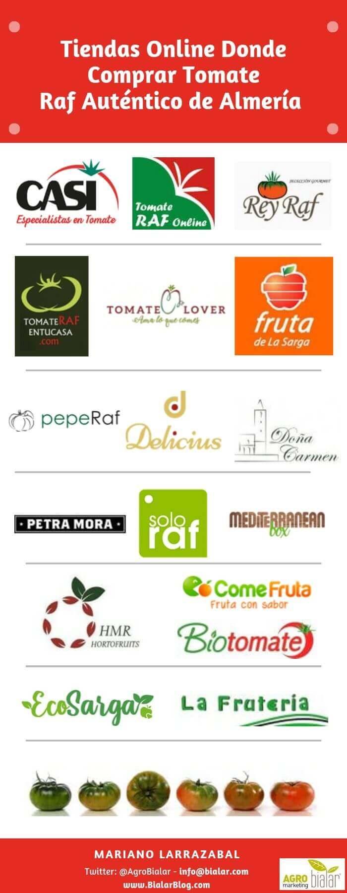 Tiendas Online Donde Comprar Tomate RafAuténtico deAlmería