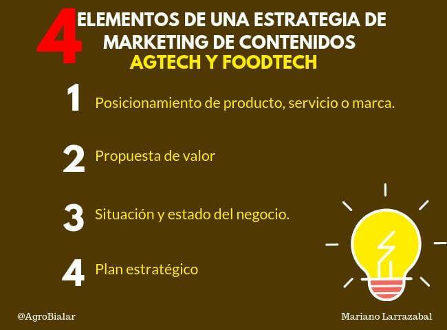 Elementos de una Estrategia de Marketing de Contenidos para el Ecosistema Agtech y Foodtech