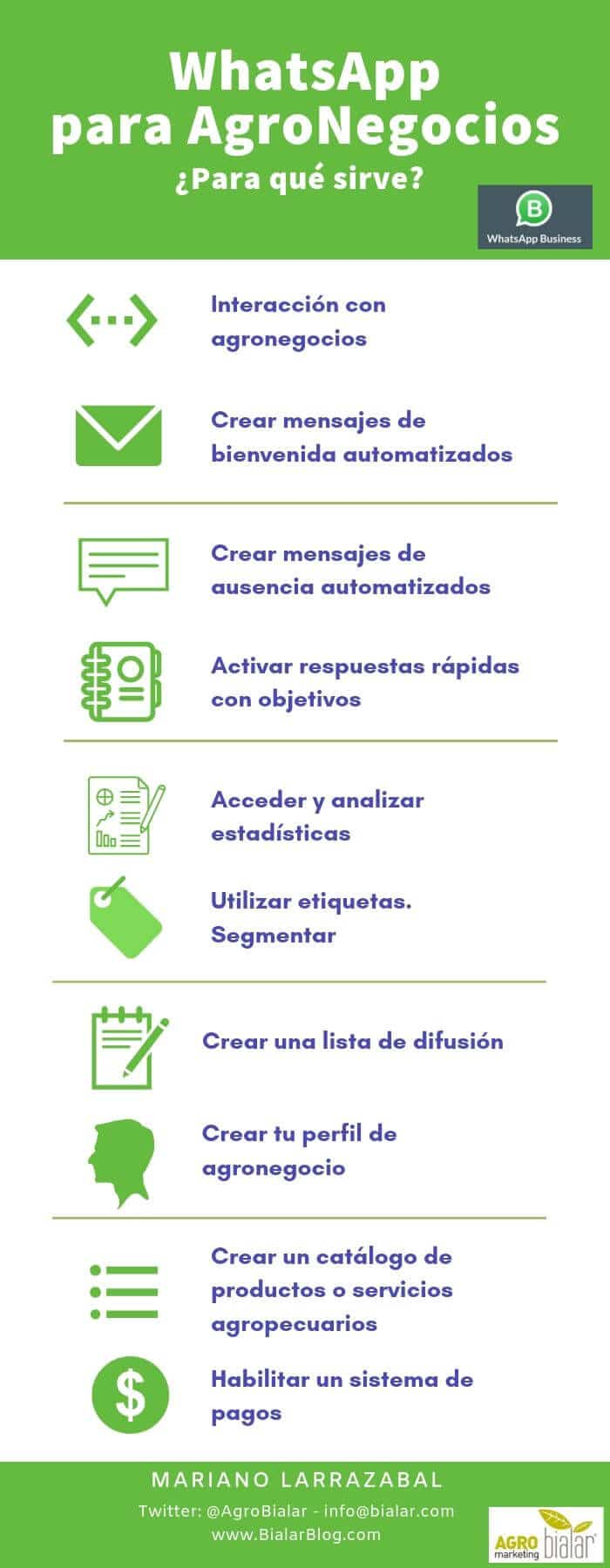 WhatsApp-Business-agronegocios