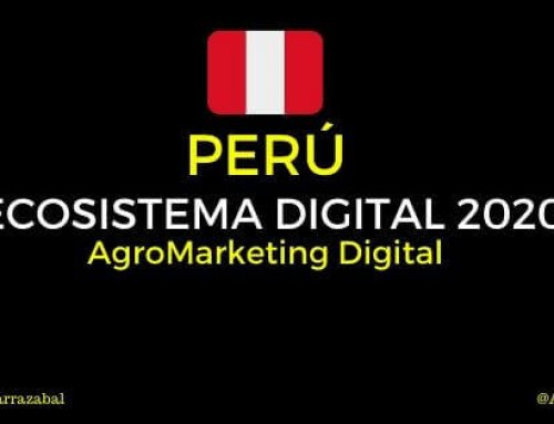 Perú. Ecosistema Digital 2020. AgroMarketing Digital