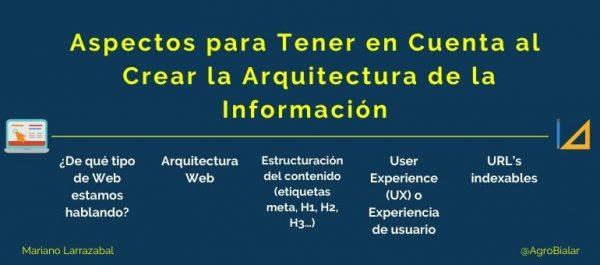 aspectos para tener en cuenta al crear la arquitectura de la información de tu proyecto o agronegocio digital