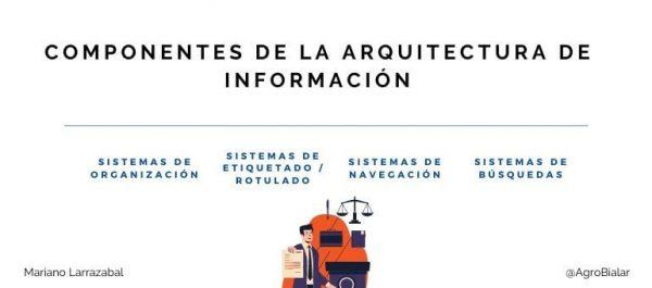 componentes de la arquitectura de información